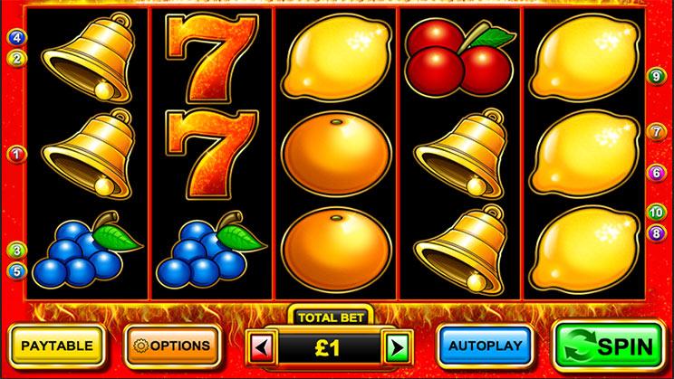 4 Cara Membuat Bettor Slot Online Terus Bertaruh